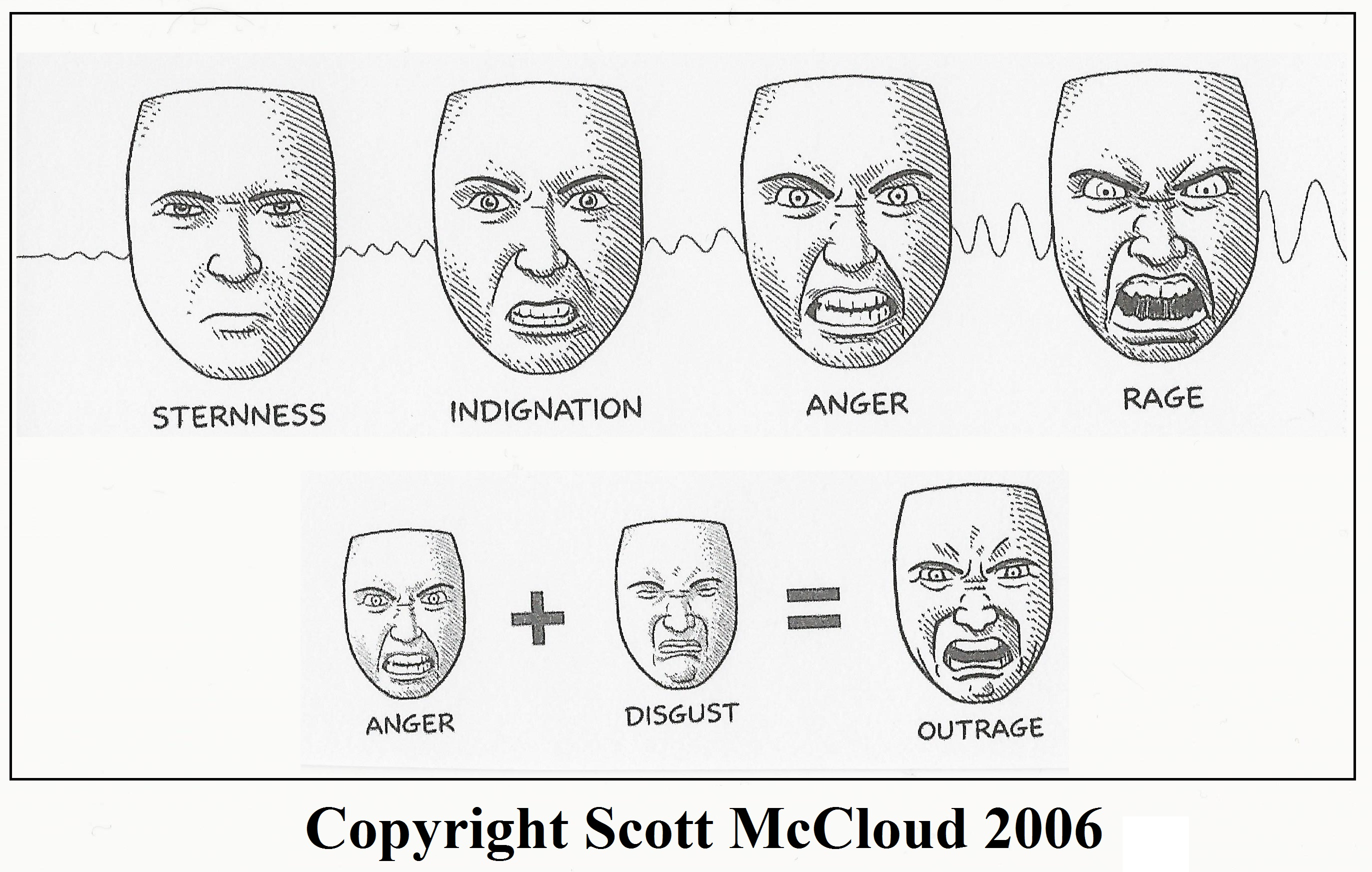 Image result for facial expressions scott mccloud